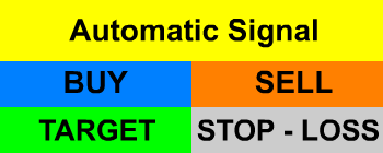 auto buy sell signal software